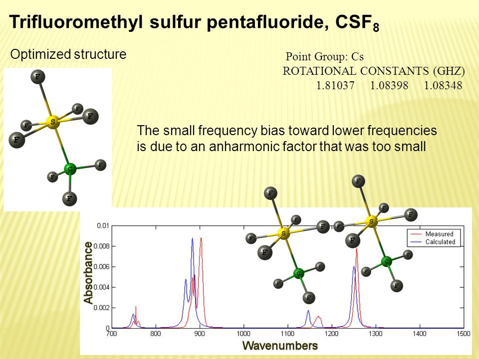 Trifluoromethyl sulfur pentafluoride, CSF 8 Point Group: Cs ROTATIONAL CONSTANTS (GHZ) 1.81037 1.08398 1.08348 The small frequency bias toward lower frequencies is due to an anharmonic factor that was too small Optimized structure