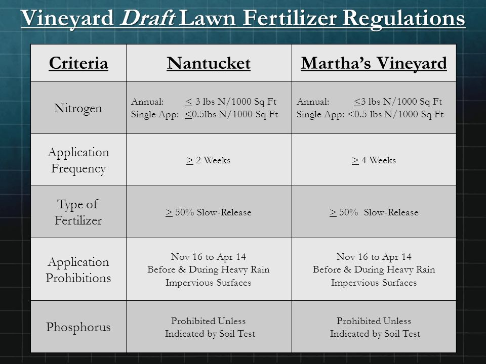 Vineyard Draft Lawn Fertilizer Regulations CriteriaNantucketMartha's Vineyard Nitrogen Annual: < 3 lbs N/1000 Sq Ft Single App: <0.5lbs N/1000 Sq Ft Annual: <3 lbs N/1000 Sq Ft Single App: <0.5 lbs N/1000 Sq Ft Application Frequency > 2 Weeks> 4 Weeks Type of Fertilizer > 50% Slow-Release Application Prohibitions Nov 16 to Apr 14 Before & During Heavy Rain Impervious Surfaces Nov 16 to Apr 14 Before & During Heavy Rain Impervious Surfaces Phosphorus Prohibited Unless Indicated by Soil Test Prohibited Unless Indicated by Soil Test