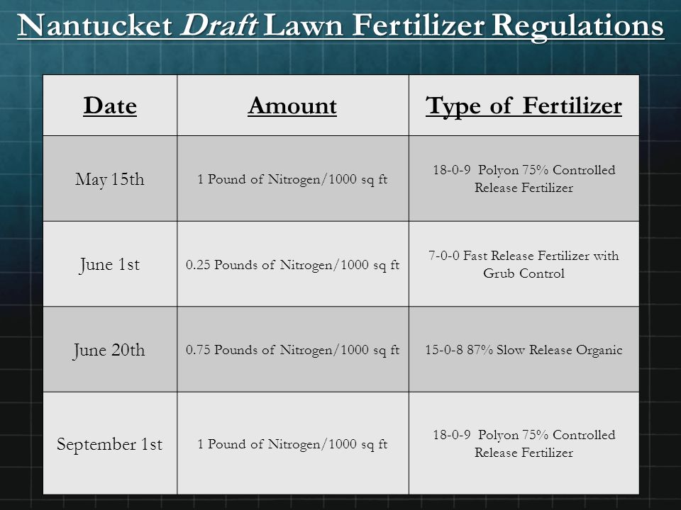 Nantucket Draft Lawn Fertilizer Regulations DateAmountType of Fertilizer May 15th 1 Pound of Nitrogen/1000 sq ft 18-0-9 Polyon 75% Controlled Release Fertilizer June 1st 0.25 Pounds of Nitrogen/1000 sq ft 7-0-0 Fast Release Fertilizer with Grub Control June 20th 0.75 Pounds of Nitrogen/1000 sq ft15-0-8 87% Slow Release Organic September 1st 1 Pound of Nitrogen/1000 sq ft 18-0-9 Polyon 75% Controlled Release Fertilizer