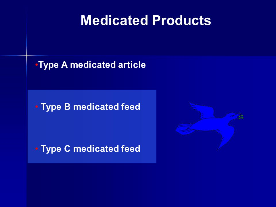 Type A medicated article Type B medicated feed Type C medicated feed Medicated Products
