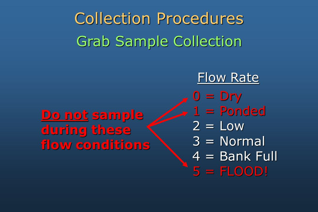 Grab Sample Collection Collection Procedures 0 = Dry 1 = Ponded 2 = Low 3 = Normal 4 = Bank Full 5 = FLOOD.