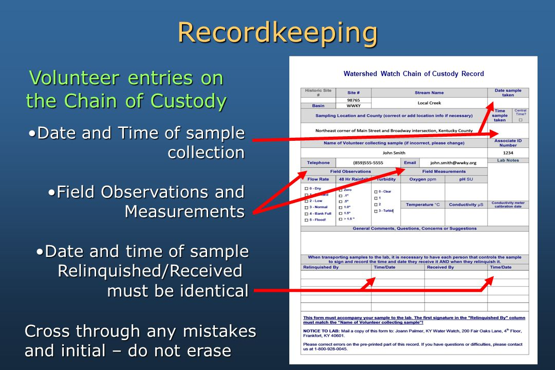 Watershed Watch Chain of Custody Record Date and Time of sample collectionDate and Time of sample collection Field Observations and MeasurementsField Observations and Measurements Date and time of sampleDate and time of sample Relinquished/Received Relinquished/Received must be identical Recordkeeping Volunteer entries on the Chain of Custody Cross through any mistakes and initial – do not erase