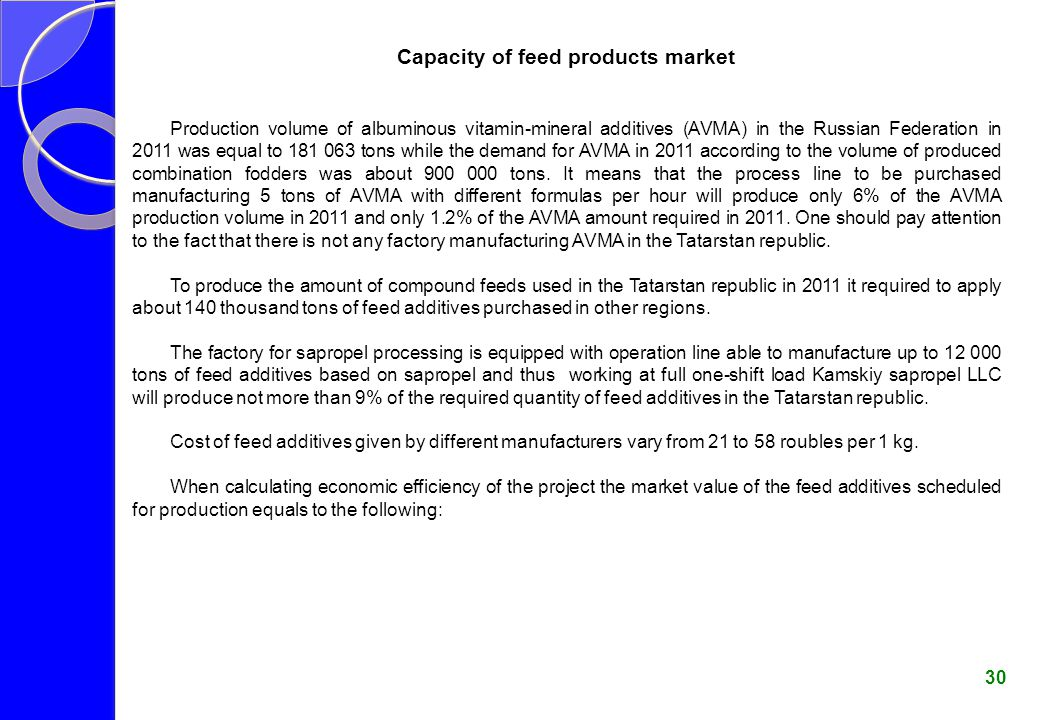 Capacity of feed products market Production volume of albuminous vitamin-mineral additives (AVMA) in the Russian Federation in 2011 was equal to 181 0