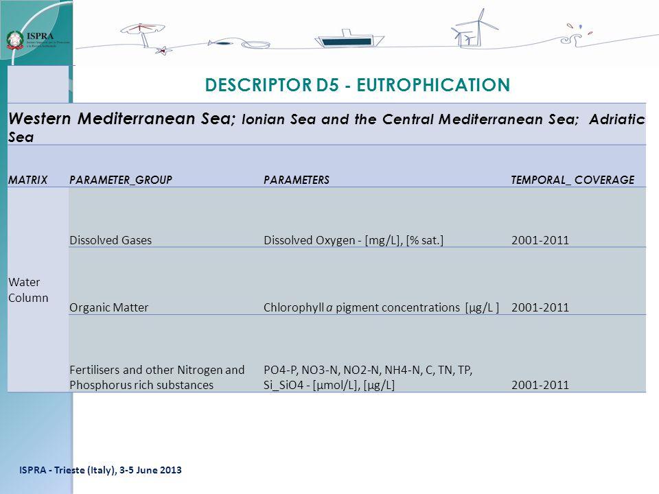 DESCRIPTOR D8 - CONTAMINANTS Western Mediterranean Sea; Ionian Sea and the Central Mediterranean Sea; Adriatic Sea MATRIXPARAMETER_GROUPPARAMETERS TEMPORAL_ COVERAGE Biota, Sediments Heavy Metals As, Cr total, Ni, Pb, Cd, Hg, Zn, Al, Cu, Fe, V - [mg/kg] dw 2001-2011 Synthetic Compounds PAH - [mg/kg] dw Halogenated Organic Compounds - [mg/kg] dw Pesticides - [mg/kg] dw Organotin Compounds - [mg/kg] dw 2001-2011 HydrocarbonMineral Oils2001-2011 Water Radionuclides137_Cesium - [mBq/L] 2001-2011 Sediments Radionuclides137_Cesium - [Bq/Kg] dw2001-2011 Biota Radionuclides 137_Cesium - [Bq/Kg] dw 210_Polonium -[Bq/Kg] dw2001-2011