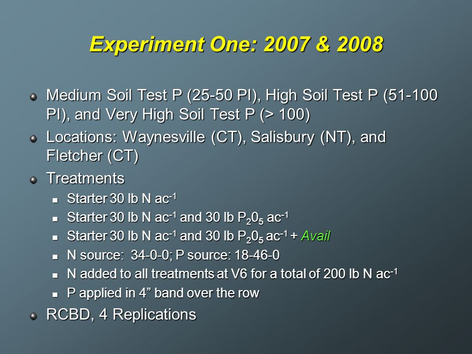 Experiment One: 2007 & 2008 Medium Soil Test P (25-50 PI), High Soil Test P (51-100 PI), and Very High Soil Test P (> 100) Locations: Waynesville (CT), Salisbury (NT), and Fletcher (CT) Treatments Starter 30 lb N ac -1 Starter 30 lb N ac -1 Starter 30 lb N ac -1 and 30 lb P 2 0 5 ac -1 Starter 30 lb N ac -1 and 30 lb P 2 0 5 ac -1 Starter 30 lb N ac -1 and 30 lb P 2 0 5 ac -1 + Avail Starter 30 lb N ac -1 and 30 lb P 2 0 5 ac -1 + Avail N source: 34-0-0; P source: 18-46-0 N source: 34-0-0; P source: 18-46-0 N added to all treatments at V6 for a total of 200 lb N ac -1 N added to all treatments at V6 for a total of 200 lb N ac -1 P applied in 4 band over the row P applied in 4 band over the row RCBD, 4 Replications