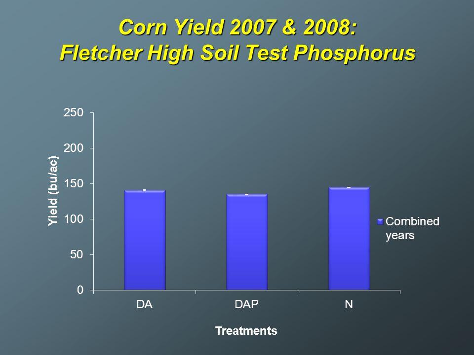 Corn Yield 2007 & 2008: Fletcher High Soil Test Phosphorus