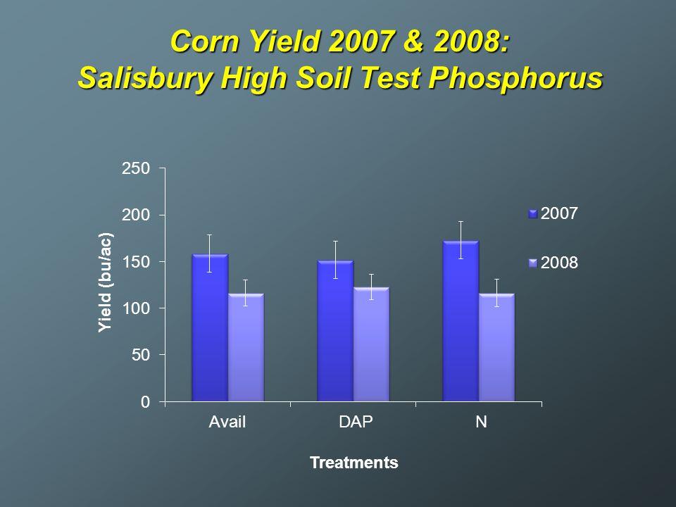 Corn Yield 2007 & 2008: Salisbury High Soil Test Phosphorus