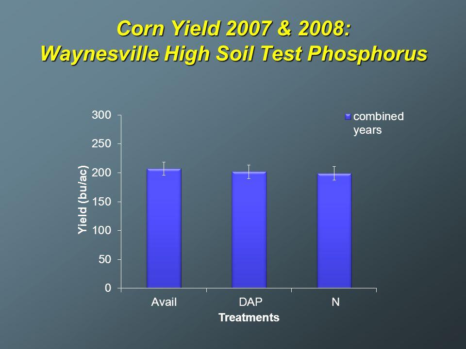 Corn Yield 2007 & 2008: Waynesville High Soil Test Phosphorus
