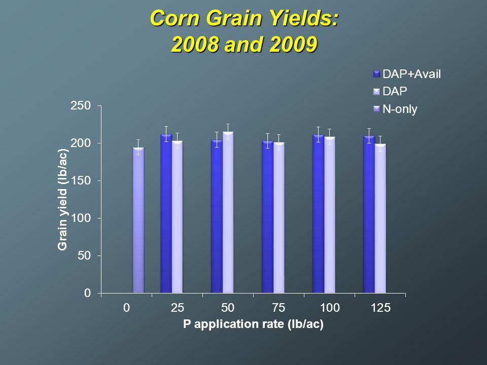 Corn Grain Yields: 2008 and 2009