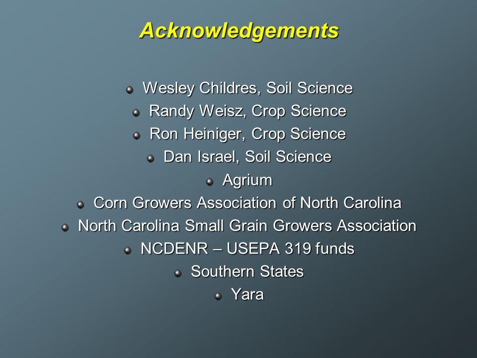 Acknowledgements Wesley Childres, Soil Science Randy Weisz, Crop Science Ron Heiniger, Crop Science Dan Israel, Soil Science Agrium Corn Growers Assoc