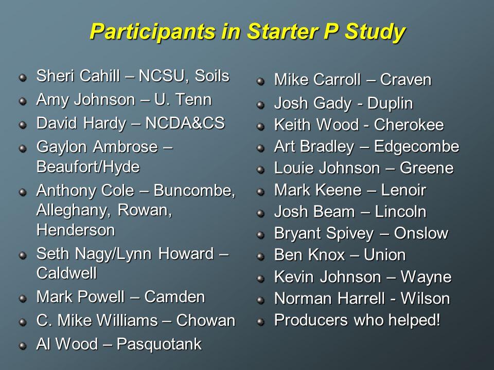 Participants in Starter P Study Sheri Cahill – NCSU, Soils Amy Johnson – U. Tenn David Hardy – NCDA&CS Gaylon Ambrose – Beaufort/Hyde Anthony Cole – B