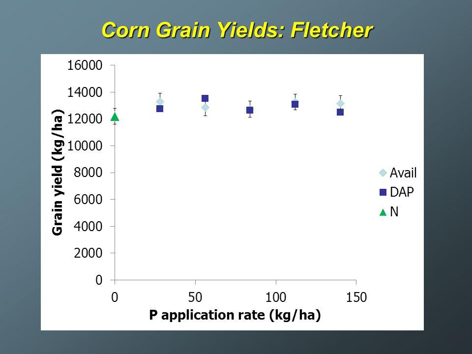 Corn Grain Yields: Fletcher