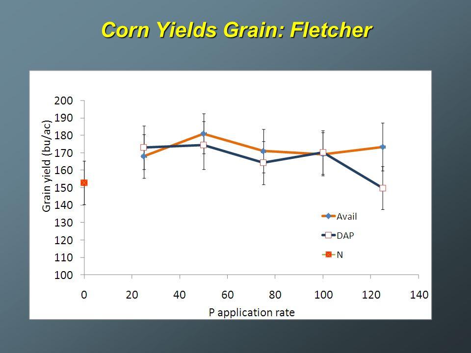 Corn Yields Grain: Fletcher