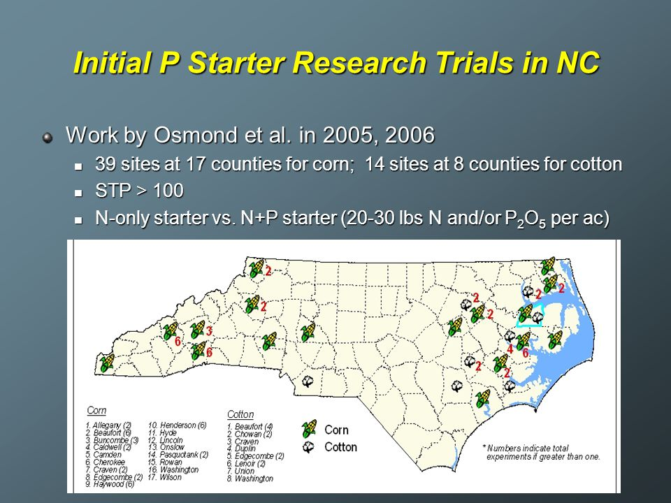 Initial P Starter Research Trials in NC Work by Osmond et al.