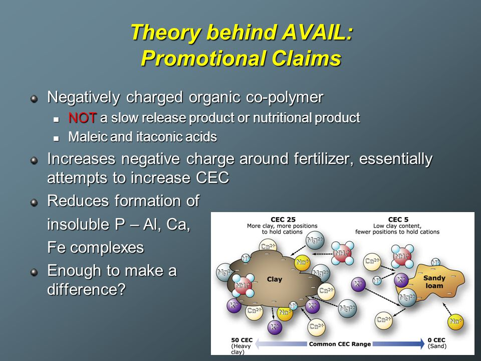 Theory behind AVAIL: Promotional Claims Negatively charged organic co-polymer NOT a slow release product or nutritional product NOT a slow release pro