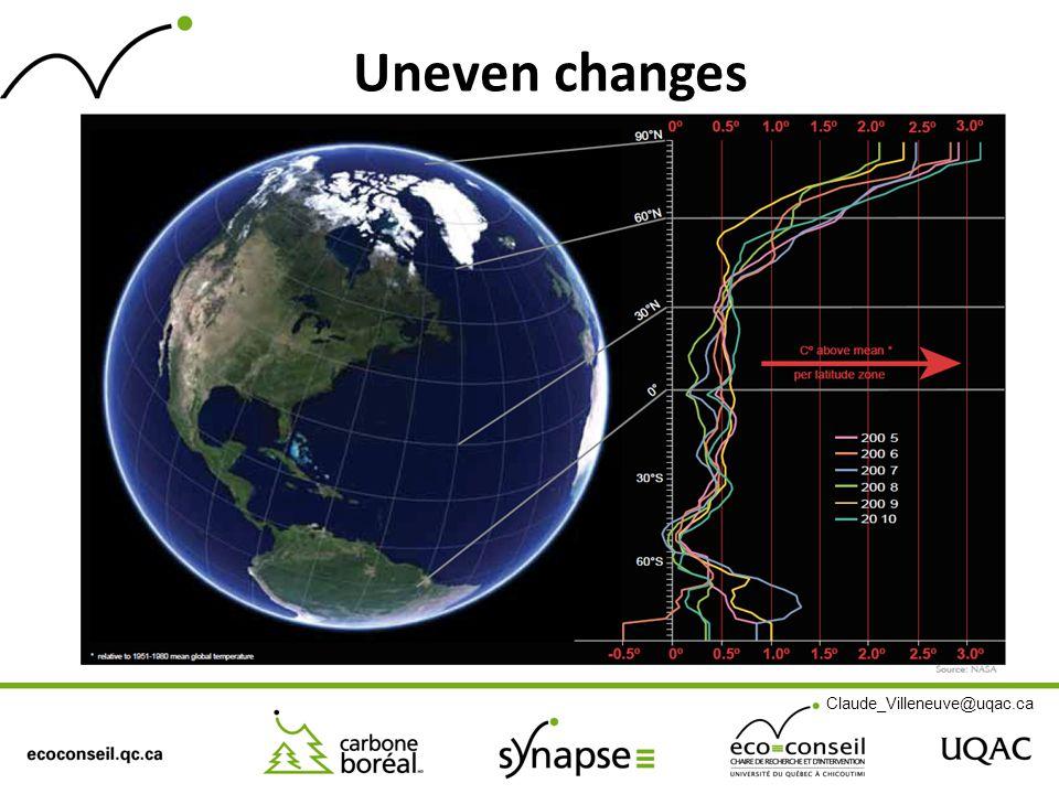 Uneven changes Claude_Villeneuve@uqac.ca