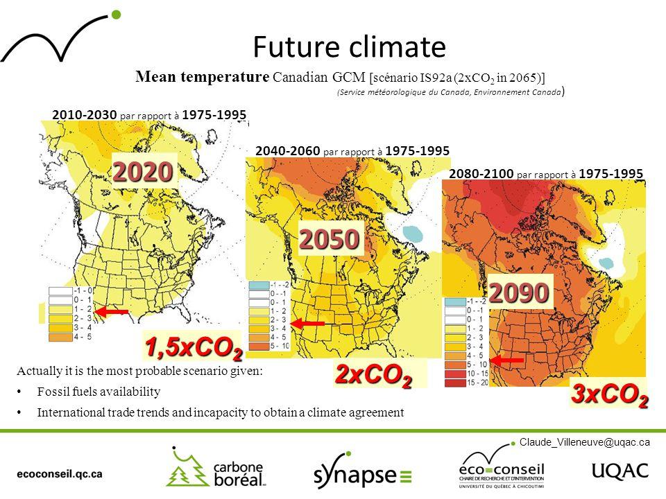 Future climate Mean temperature Canadian GCM [scénario IS92a (2xCO 2 in 2065)] ( Service météorologique du Canada, Environnement Canada ) 2010-2030 pa