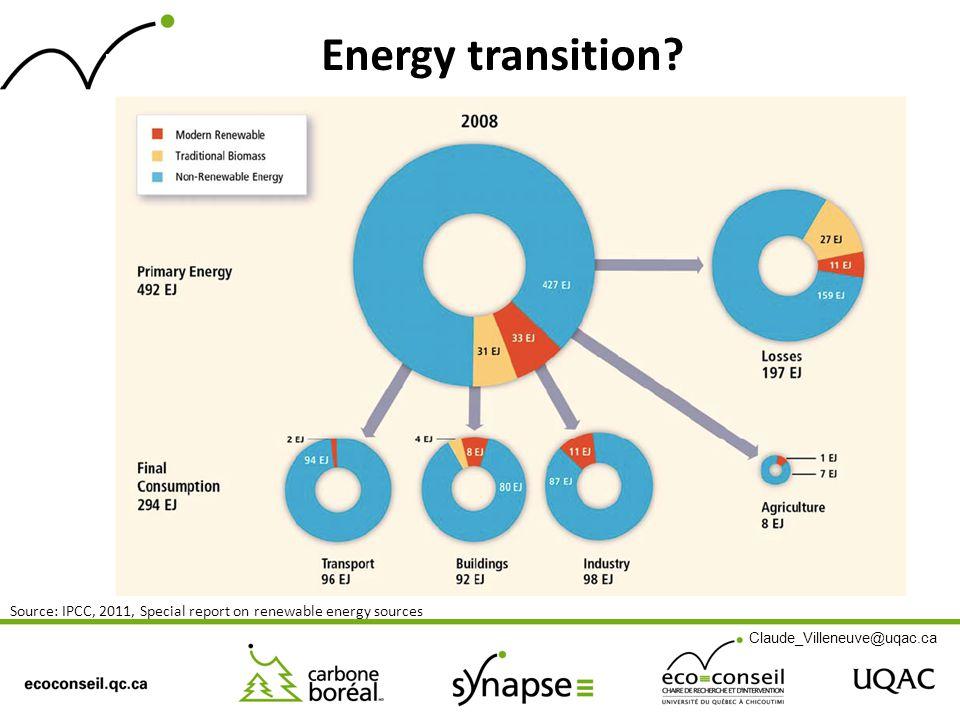 Source: IPCC, 2011, Special report on renewable energy sources Energy transition? Claude_Villeneuve@uqac.ca