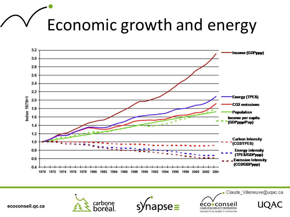 World primary energy sources Source: IPCC, 2011, Special report on renewable energy sources Claude_Villeneuve@uqac.ca