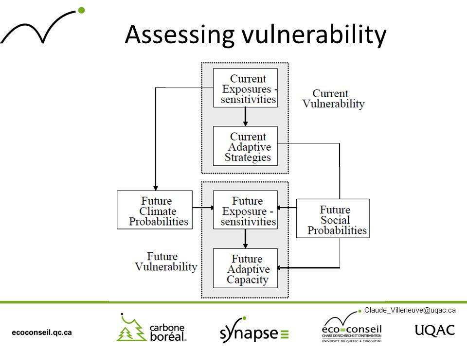Assessing vulnerability Claude_Villeneuve@uqac.ca