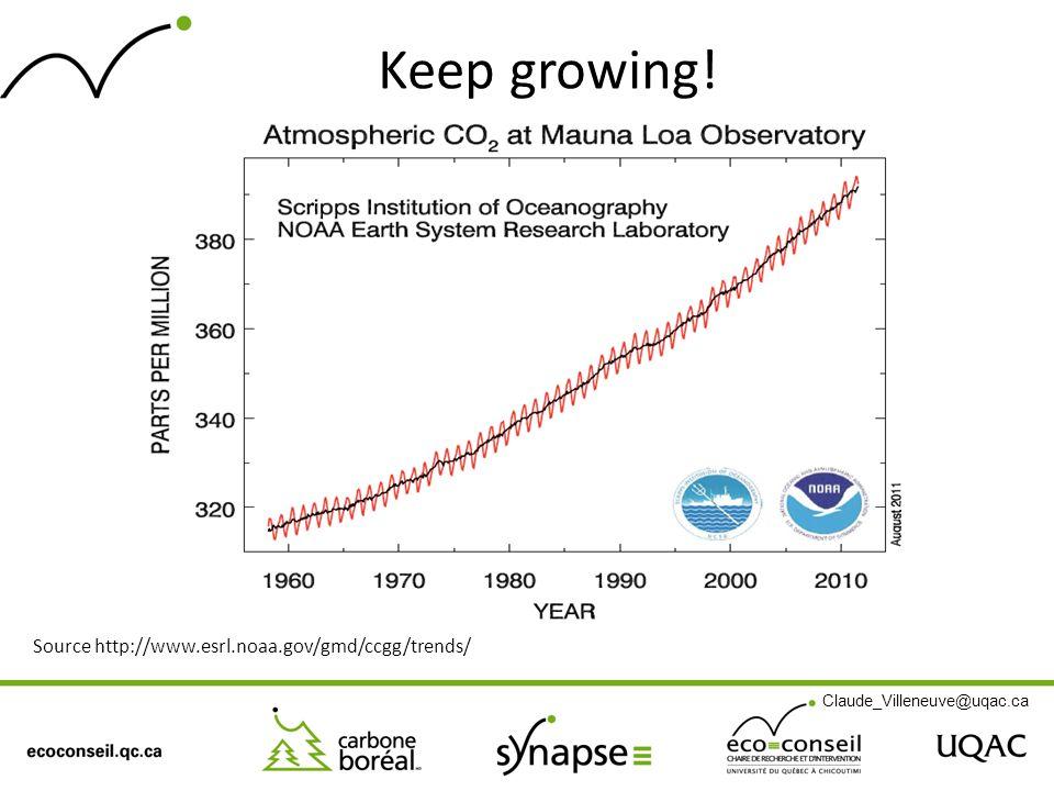 Future climate Mean temperature Canadian GCM [scénario IS92a (2xCO 2 in 2065)] ( Service météorologique du Canada, Environnement Canada ) 2010-2030 par rapport à 1975-1995 2040-2060 par rapport à 1975-1995 2080-2100 par rapport à 1975-19952020 2050 2090 1,5xCO 2 2xCO 2 3xCO 2 Actually it is the most probable scenario given: Fossil fuels availability International trade trends and incapacity to obtain a climate agreement Claude_Villeneuve@uqac.ca