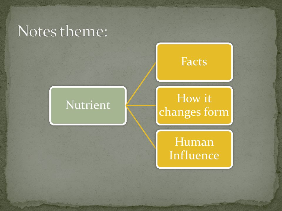 NutrientFacts How it changes form Human Influence