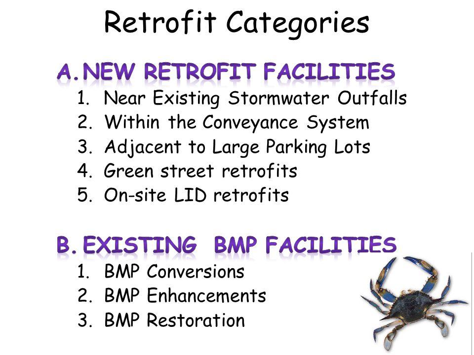 Retrofit Categories