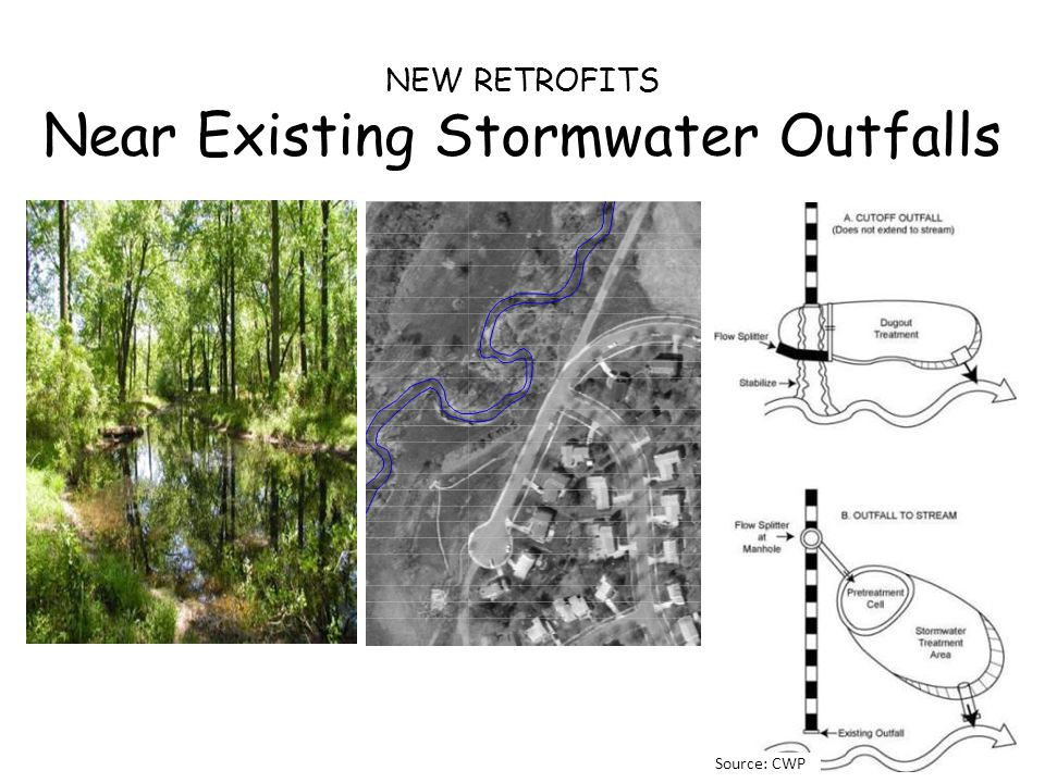 NEW RETROFITS Near Existing Stormwater Outfalls Source: CWP