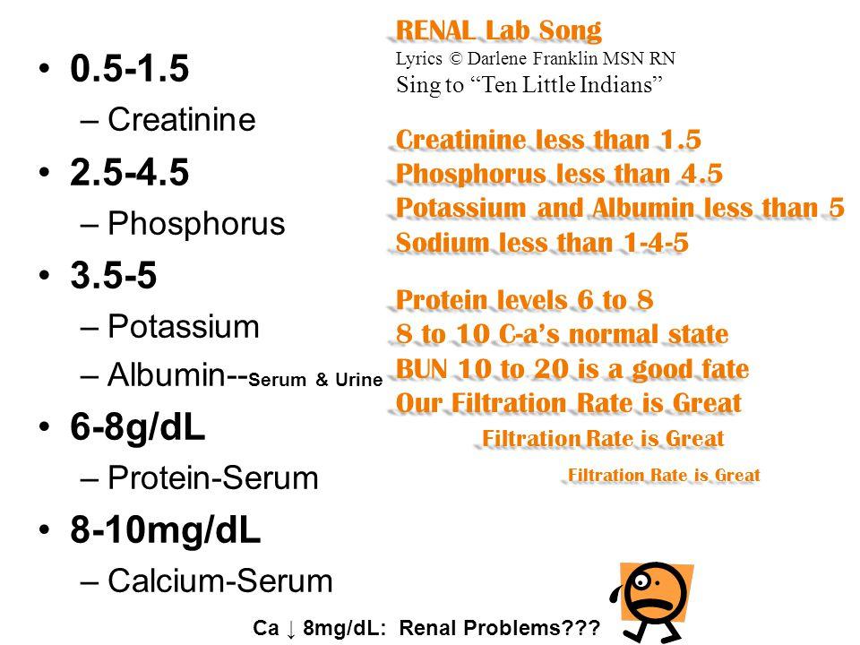 0.5-1.5 –Creatinine 2.5-4.5 –Phosphorus 3.5-5 –Potassium –Albumin-- Serum & Urine 6-8g/dL –Protein-Serum 8-10mg/dL –Calcium-Serum RENAL Lab Song Lyrics © Darlene Franklin MSN RN Sing to Ten Little Indians Creatinine less than 1.5 Phosphorus less than 4.5 Potassium and Albumin less than 5 Sodium less than 1-4-5 Protein levels 6 to 8 8 to 10 C-a's normal state BUN 10 to 20 is a good fate Our Filtration Rate is Great Filtration Rate is Great Filtration Rate is Great Ca ↓ 8mg/dL: Renal Problems