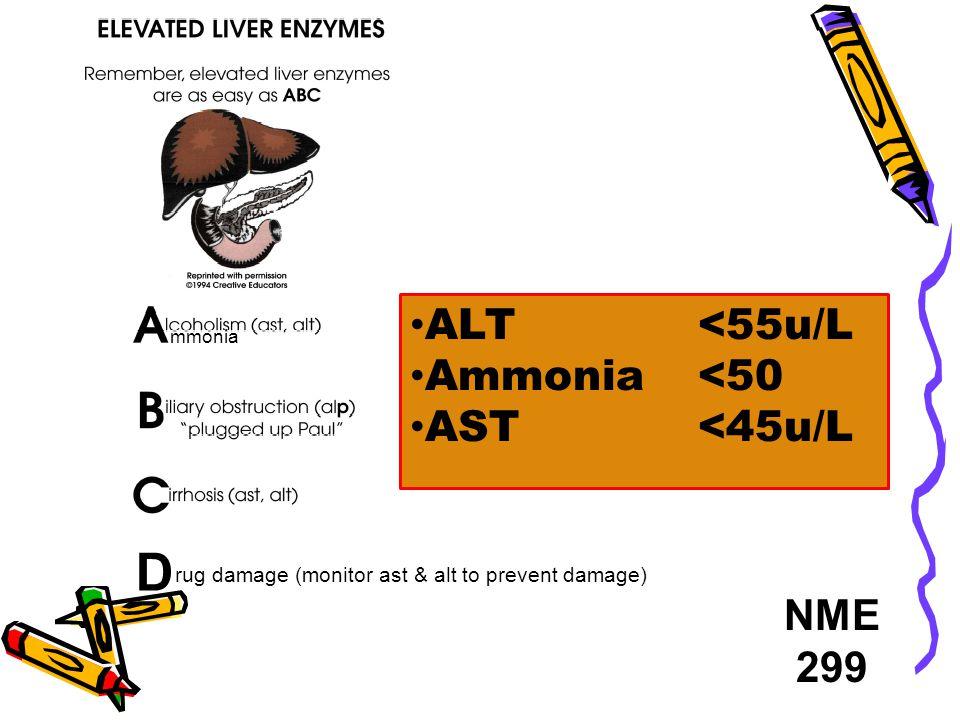 NME 299 mmonia ALT <55u/L Ammonia <50 AST <45u/L D rug damage (monitor ast & alt to prevent damage)