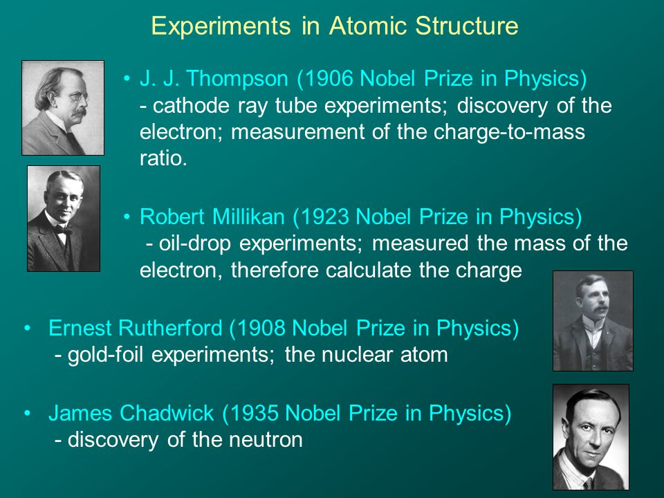 Experiments in Atomic Structure J.J.