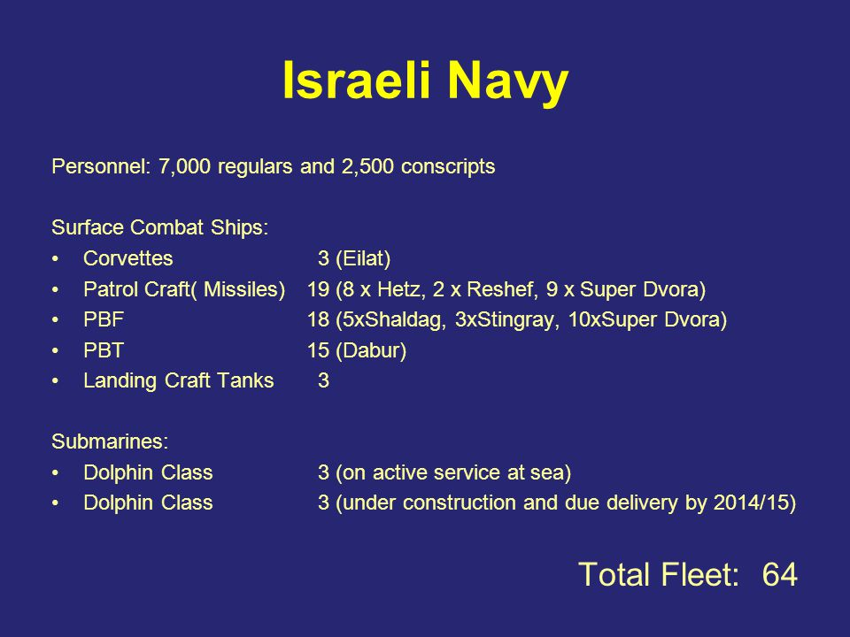 Israeli Navy Personnel: 7,000 regulars and 2,500 conscripts Surface Combat Ships: Corvettes 3 (Eilat) Patrol Craft( Missiles) 19 (8 x Hetz, 2 x Reshef, 9 x Super Dvora) PBF 18 (5xShaldag, 3xStingray, 10xSuper Dvora) PBT 15 (Dabur) Landing Craft Tanks 3 Submarines: Dolphin Class 3 (on active service at sea) Dolphin Class 3 (under construction and due delivery by 2014/15) Total Fleet: 64