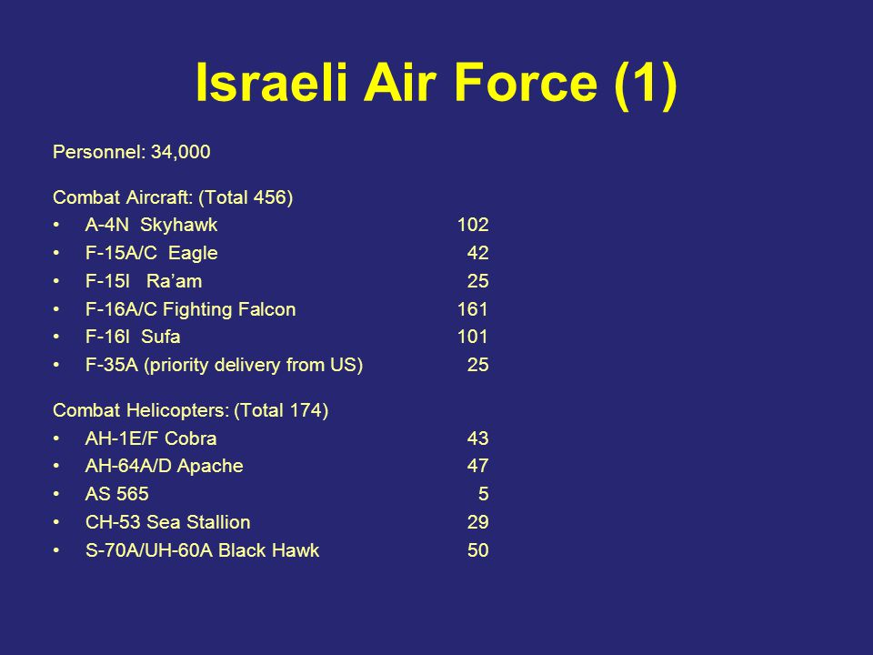 Israeli Air Force (1) Personnel: 34,000 Combat Aircraft: (Total 456) A-4N Skyhawk102 F-15A/C Eagle 42 F-15l Ra'am 25 F-16A/C Fighting Falcon 161 F-16l Sufa 101 F-35A (priority delivery from US) 25 Combat Helicopters: (Total 174) AH-1E/F Cobra 43 AH-64A/D Apache 47 AS 565 5 CH-53 Sea Stallion 29 S-70A/UH-60A Black Hawk 50