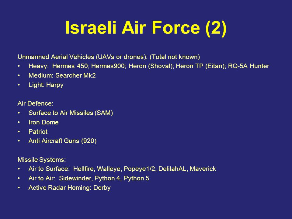 Israeli Air Force (2) Unmanned Aerial Vehicles (UAVs or drones): (Total not known) Heavy: Hermes 450; Hermes900; Heron (Shoval); Heron TP (Eitan); RQ-5A Hunter Medium: Searcher Mk2 Light: Harpy Air Defence: Surface to Air Missiles (SAM) Iron Dome Patriot Anti Aircraft Guns (920) Missile Systems: Air to Surface: Hellfire, Walleye, Popeye1/2, DelilahAL, Maverick Air to Air: Sidewinder, Python 4, Python 5 Active Radar Homing: Derby