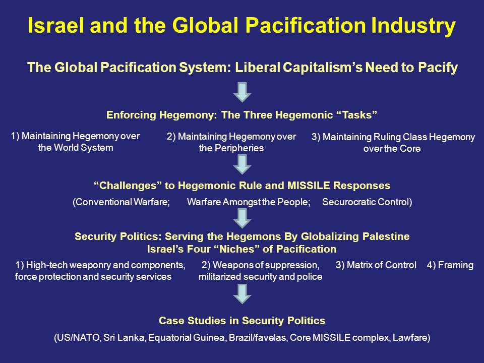 Israel and the Global Pacification Industry The Global Pacification System: Liberal Capitalism's Need to Pacify Enforcing Hegemony: The Three Hegemonic Tasks 1) Maintaining Hegemony over the World System 2) Maintaining Hegemony over the Peripheries 3) Maintaining Ruling Class Hegemony over the Core Challenges to Hegemonic Rule and MISSILE Responses (Conventional Warfare; Warfare Amongst the People; Securocratic Control) Security Politics: Serving the Hegemons By Globalizing Palestine Israel's Four Niches of Pacification 1) High-tech weaponry and components, force protection and security services 2) Weapons of suppression, militarized security and police 3) Matrix of Control4) Framing Case Studies in Security Politics (US/NATO, Sri Lanka, Equatorial Guinea, Brazil/favelas, Core MISSILE complex, Lawfare)