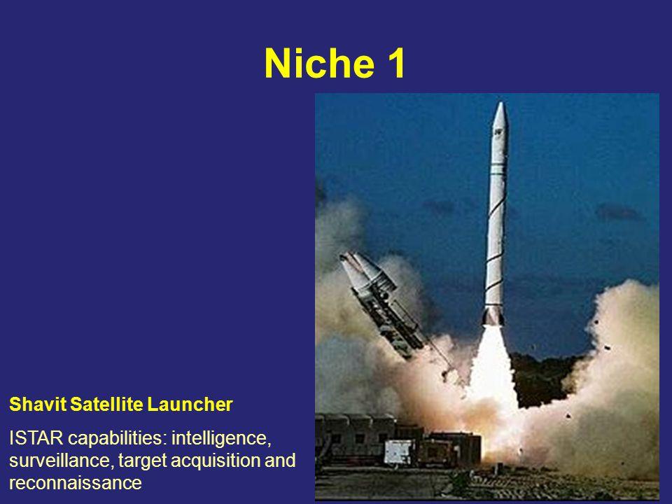 Shavit Satellite Launcher ISTAR capabilities: intelligence, surveillance, target acquisition and reconnaissance Niche 1