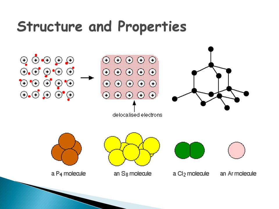 Structure and Properties
