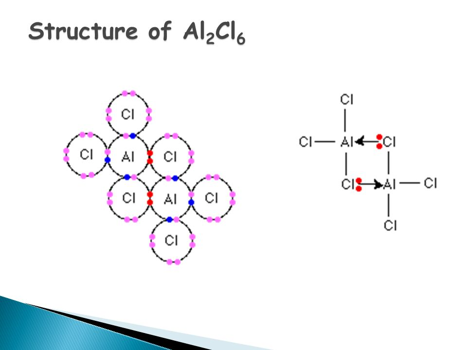 Structure of Al 2 Cl 6
