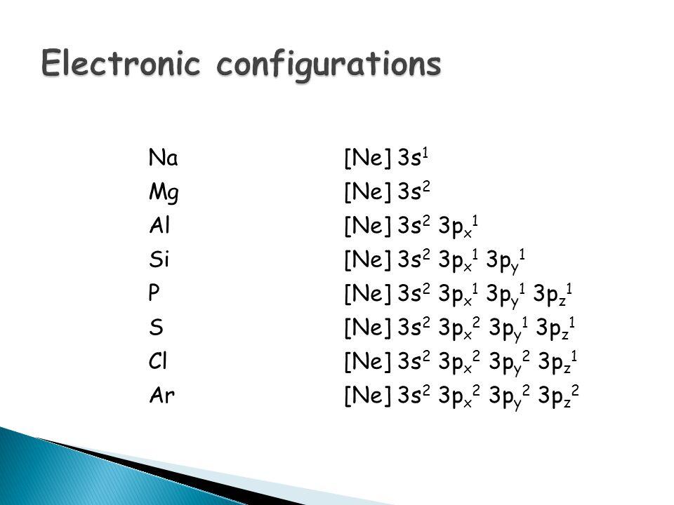 Na[Ne] 3s 1 Mg[Ne] 3s 2 Al[Ne] 3s 2 3p x 1 Si[Ne] 3s 2 3p x 1 3p y 1 P[Ne] 3s 2 3p x 1 3p y 1 3p z 1 S[Ne] 3s 2 3p x 2 3p y 1 3p z 1 Cl[Ne] 3s 2 3p x