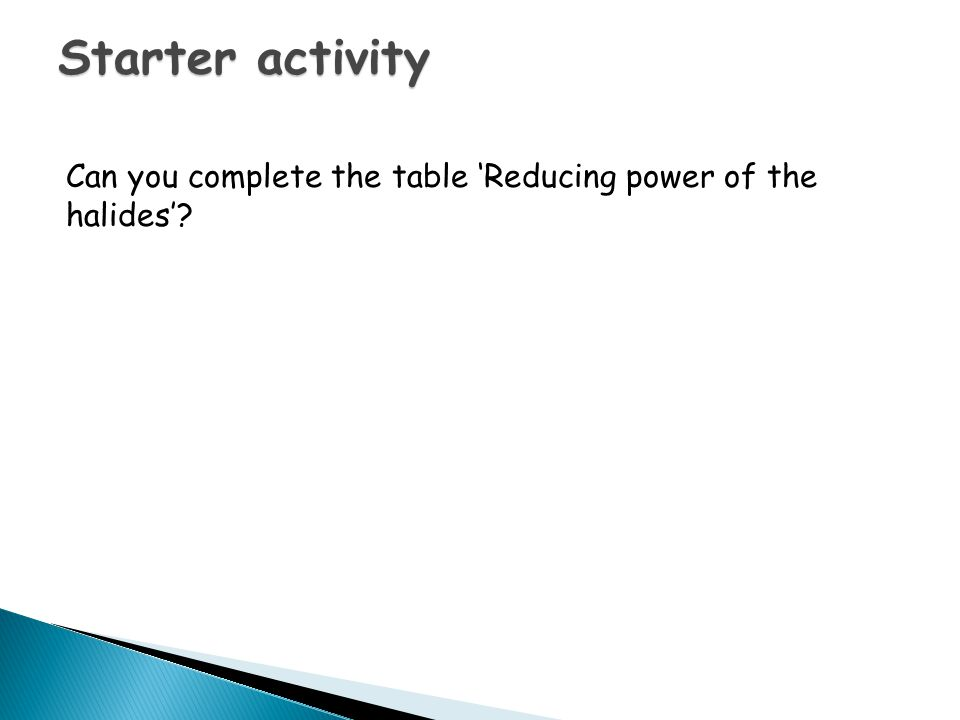 Starter activity Can you complete the table 'Reducing power of the halides'