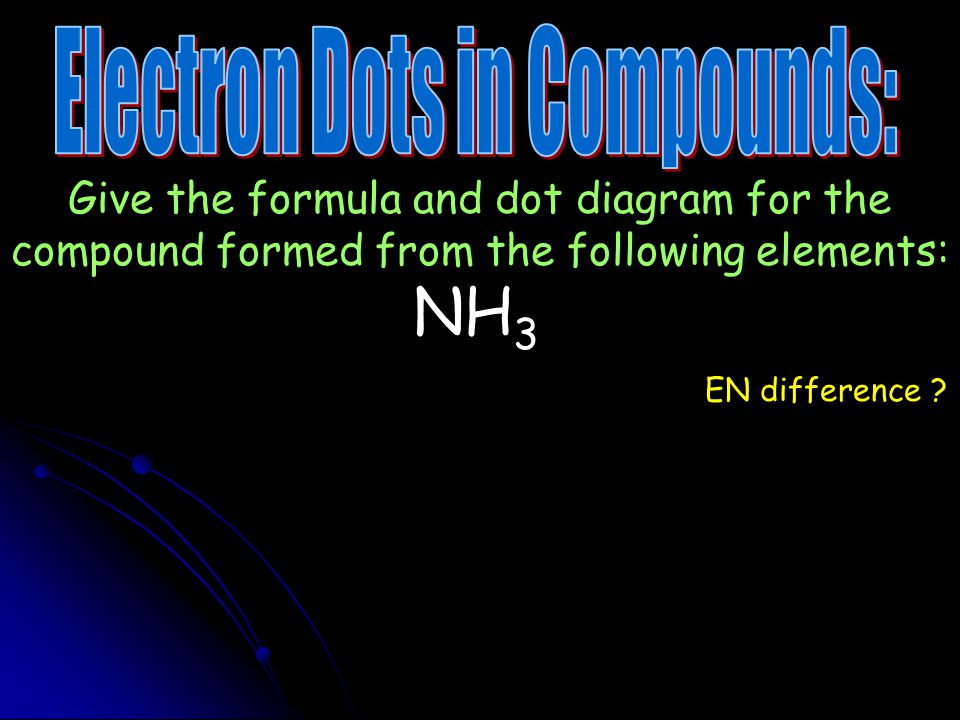 Strontium and Bromine Give the formula and dot diagram for the compound formed from the following elements: EN difference ?