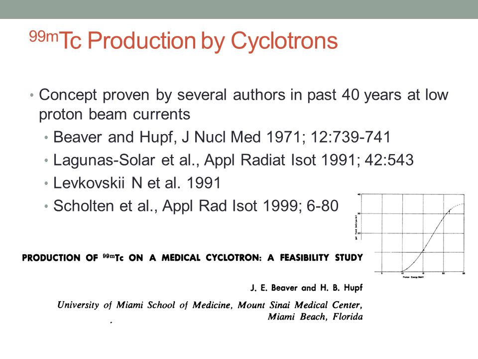 99m Tc Production by Cyclotrons Concept proven by several authors in past 40 years at low proton beam currents Beaver and Hupf, J Nucl Med 1971; 12:739-741 Lagunas-Solar et al., Appl Radiat Isot 1991; 42:543 Levkovskii N et al.