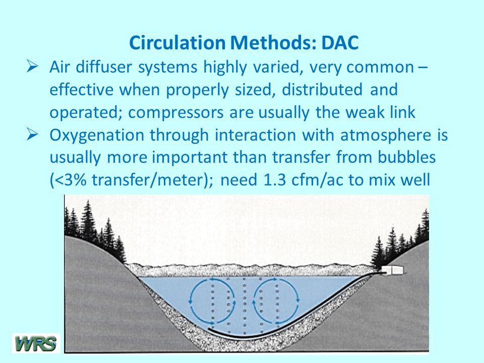 Circulation Methods: DAC  Air diffuser systems highly varied, very common – effective when properly sized, distributed and operated; compressors are usually the weak link  Oxygenation through interaction with atmosphere is usually more important than transfer from bubbles (<3% transfer/meter); need 1.3 cfm/ac to mix well