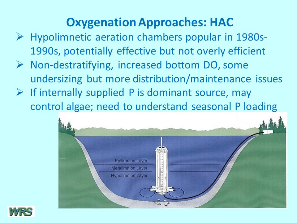 Oxygenation Approaches: HAC  Hypolimnetic aeration chambers popular in 1980s- 1990s, potentially effective but not overly efficient  Non-destratifying, increased bottom DO, some undersizing but more distribution/maintenance issues  If internally supplied P is dominant source, may control algae; need to understand seasonal P loading