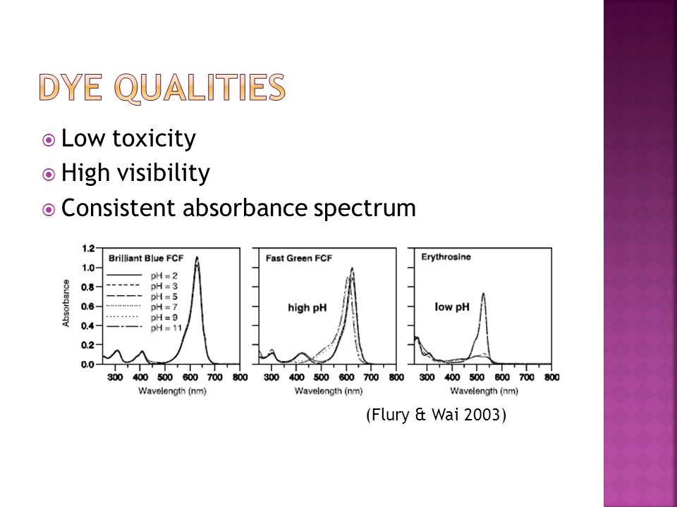  Low toxicity  High visibility  Consistent absorbance spectrum (Flury & Wai 2003)