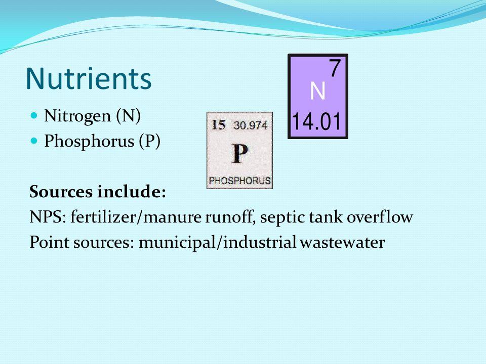 Nutrients Nitrogen (N) Phosphorus (P) Sources include: NPS: fertilizer/manure runoff, septic tank overflow Point sources: municipal/industrial wastewa