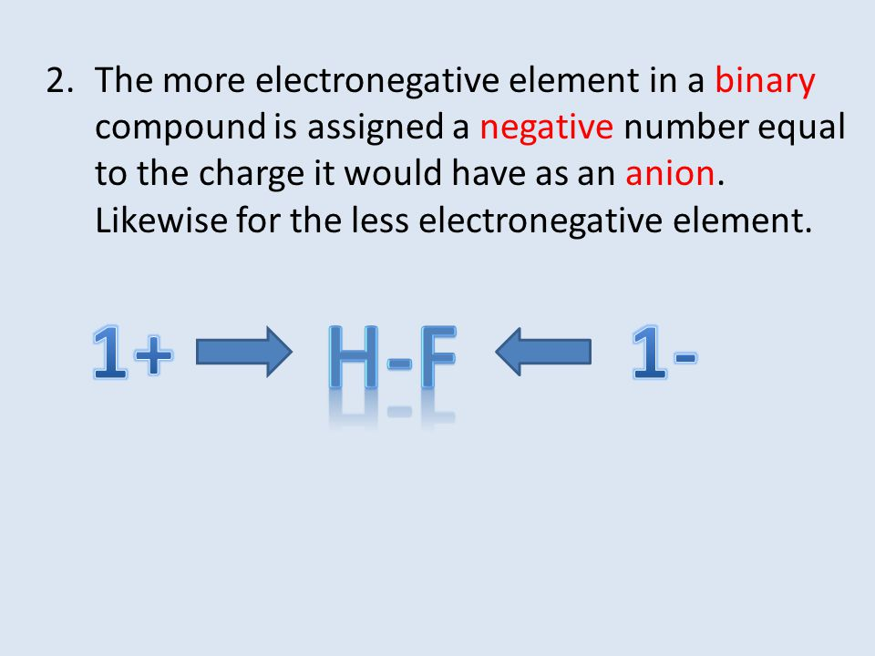 3.Fluorine has an oxidation number of -1 in all of its compounds because it is the most electronegative element.