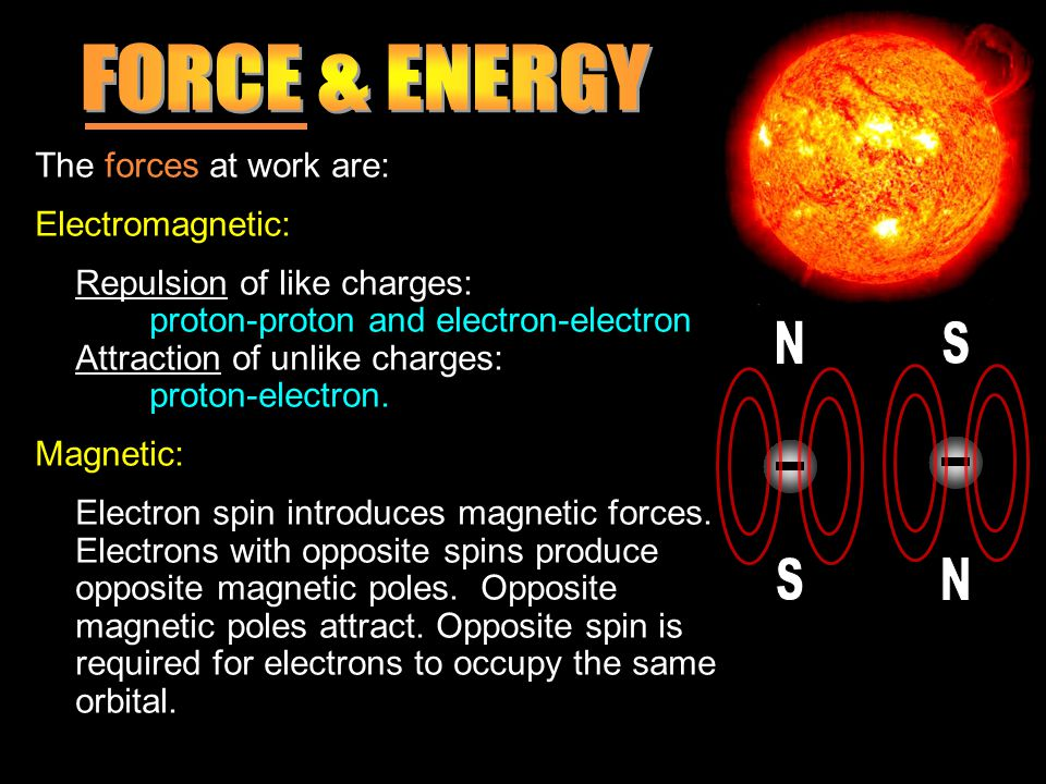 The forces at work are: Electromagnetic: Repulsion of like charges: proton-proton and electron-electron Attraction of unlike charges: proton-electron.