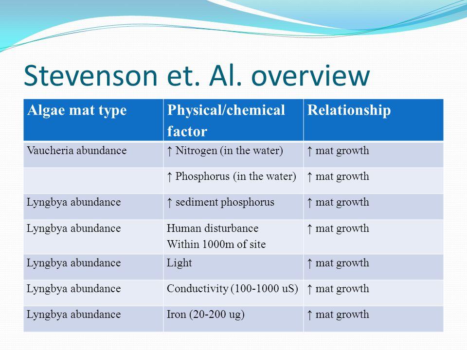 Stevenson et. Al.