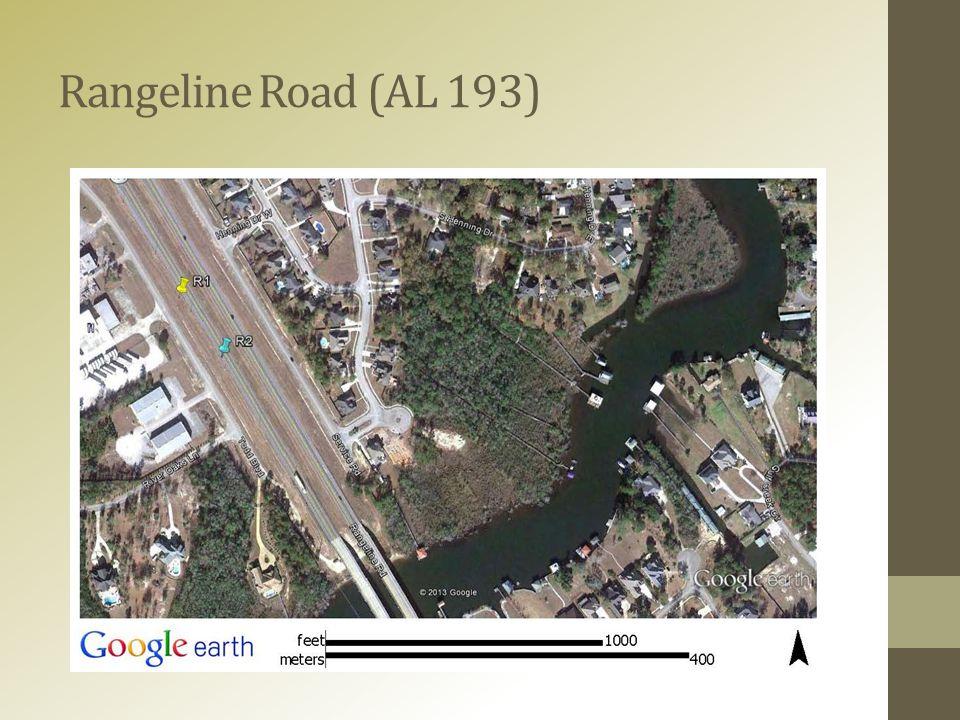 Rangeline Road (AL 193)